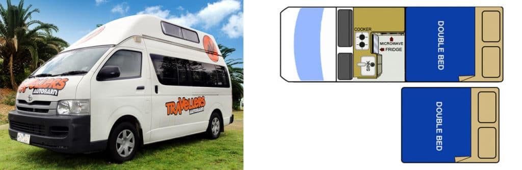 Wohnmobile Familien 9