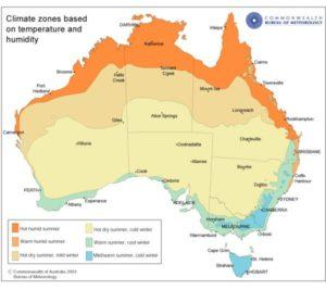Reisevorbereitung Australien Klima